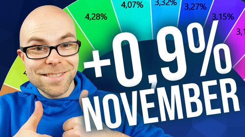 +0,9% und ein wachsender Aktienanteil im Depot – Portfolio-Update November 2019