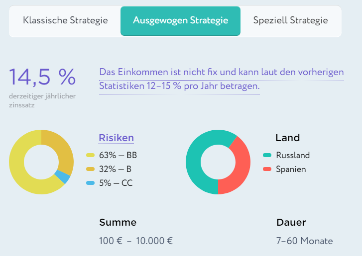 Nibble: 9,7% Zinsen auf der neuen P2P-Plattform verdienen!